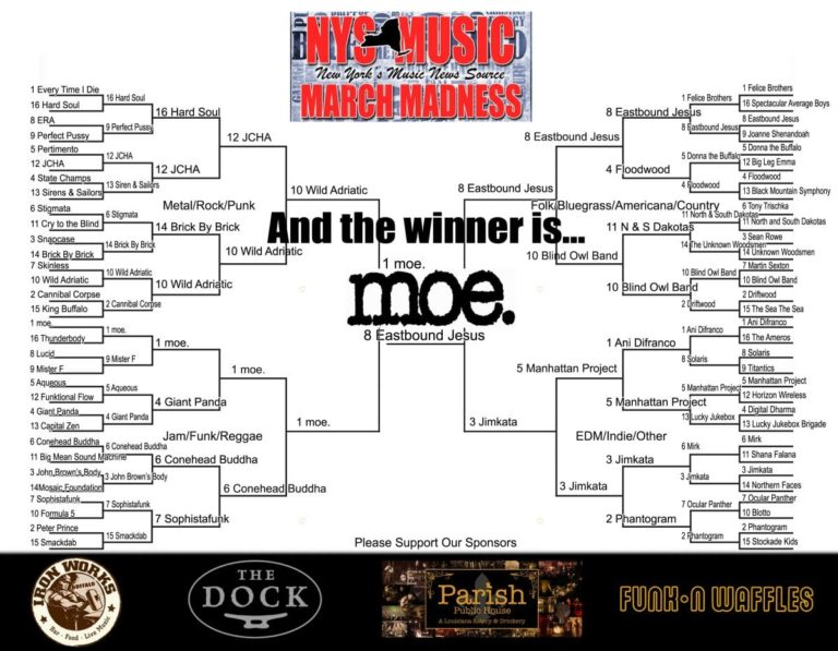 moe march madness