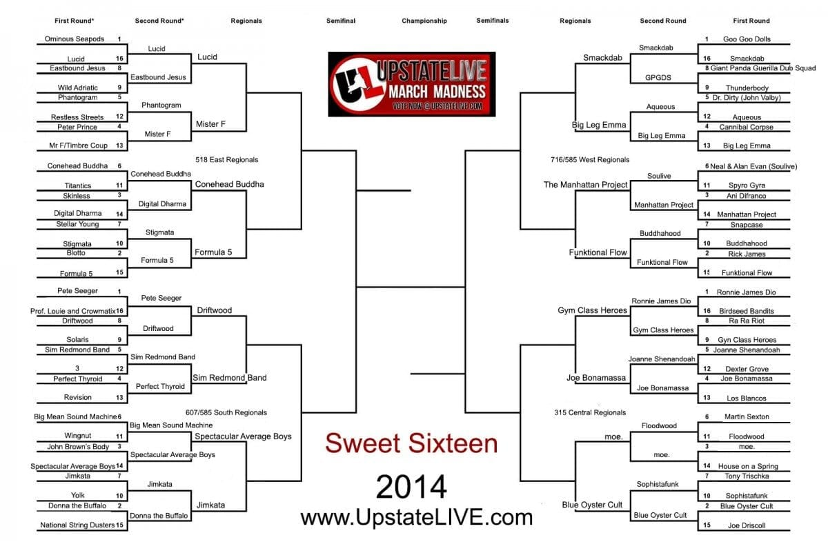 photo about Sweet 16 Printable Bracket named Upstate March Insanity Cute 16! NYS New music