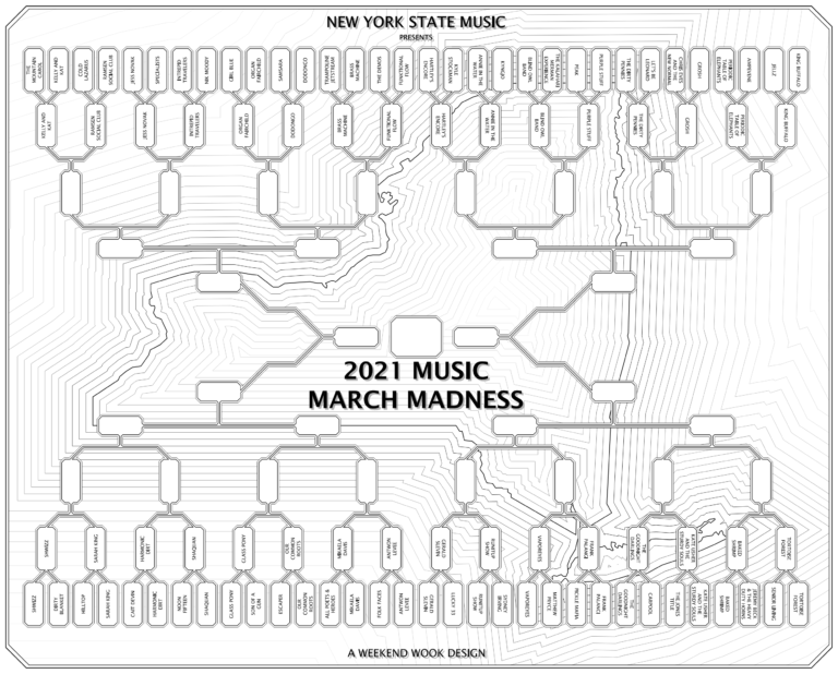 march madness round 2
